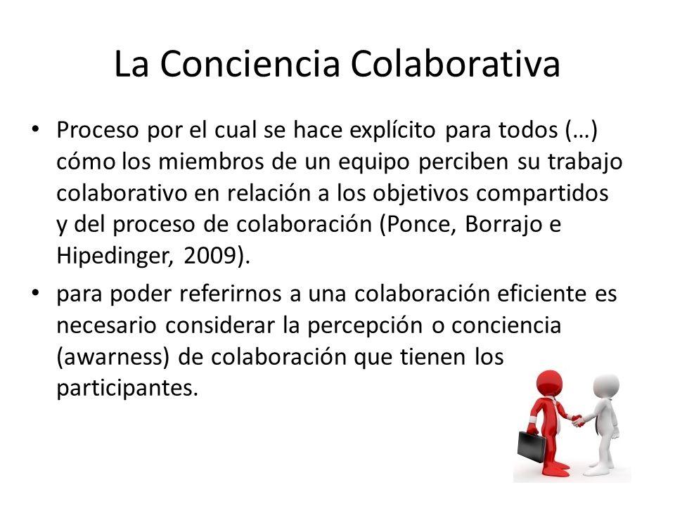 La Conciencia Colaborativa Proceso por el cual se hace explícito para todos (…) cómo los miembros de un equipo perciben su trabajo colaborativo en rel