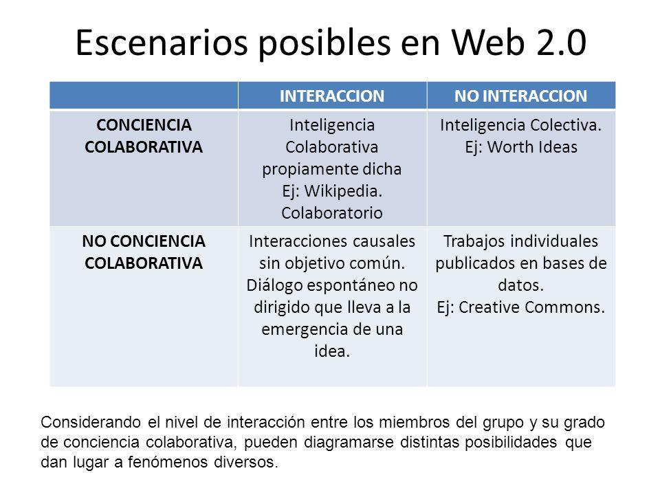 Escenarios posibles en Web 2.0 INTERACCIONNO INTERACCION CONCIENCIA COLABORATIVA Inteligencia Colaborativa propiamente dicha Ej: Wikipedia. Colaborato