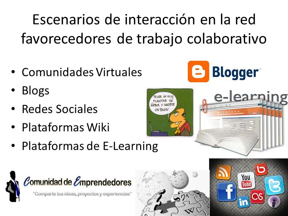 Escenarios de interacción en la red favorecedores de trabajo colaborativo Comunidades Virtuales Blogs Redes Sociales Plataformas Wiki Plataformas de E