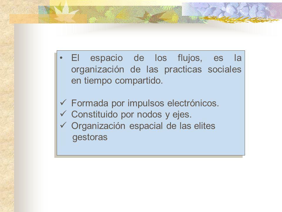 El espacio de los flujos, es la organización de las practicas sociales en tiempo compartido. Formada por impulsos electrónicos. Constituido por nodos