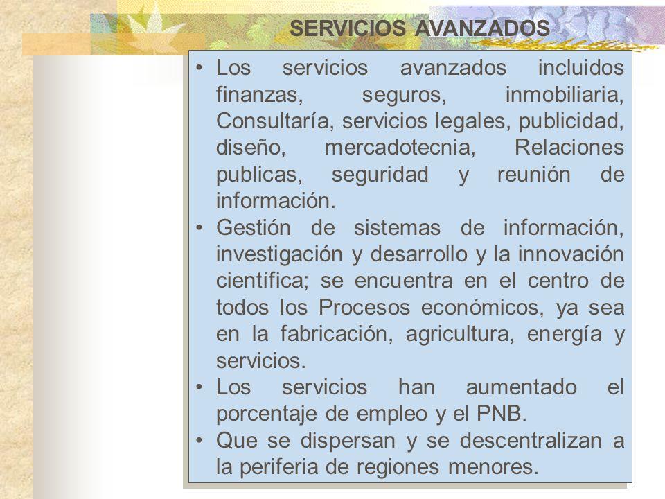SERVICIOS AVANZADOS Los servicios avanzados incluidos finanzas, seguros, inmobiliaria, Consultaría, servicios legales, publicidad, diseño, mercadotecn