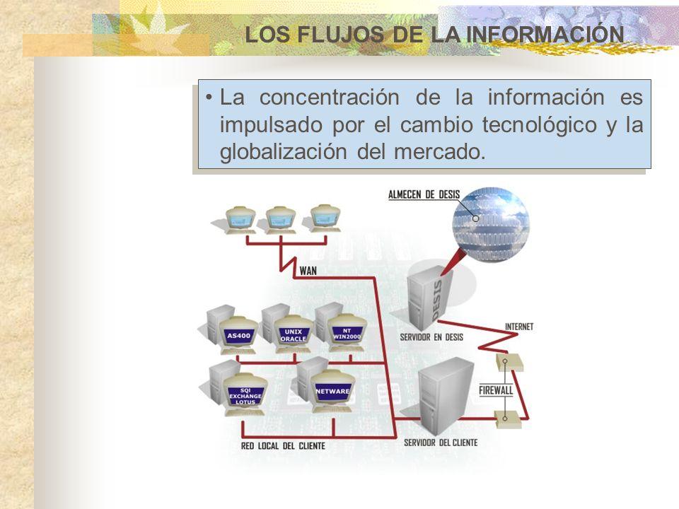 LOS FLUJOS DE LA INFORMACIÓN La concentración de la información es impulsado por el cambio tecnológico y la globalización del mercado.