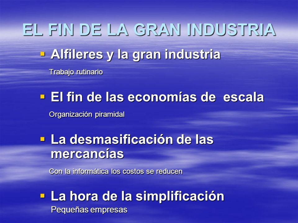 EL FIN DE LA GRAN INDUSTRIA Alfileres y la gran industria Alfileres y la gran industria Trabajo rutinario Trabajo rutinario El fin de las economías de