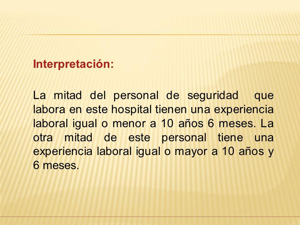 Ejemplo: La tabla siguiente muestra la experiencia laboral (años) del personal de seguridad que labora en un gran hospital.