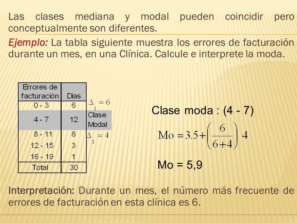 Cálculo a partir de datos agrupados donde: : moda : limite real (o frontera) inferior de la clase modal (la de mayor frecuencia) : frecuencia de la clase modal menos la frecuencia de la clase anterior : frecuencia de la clase modal menos la frecuencia de la clase siguiente : amplitud de clase