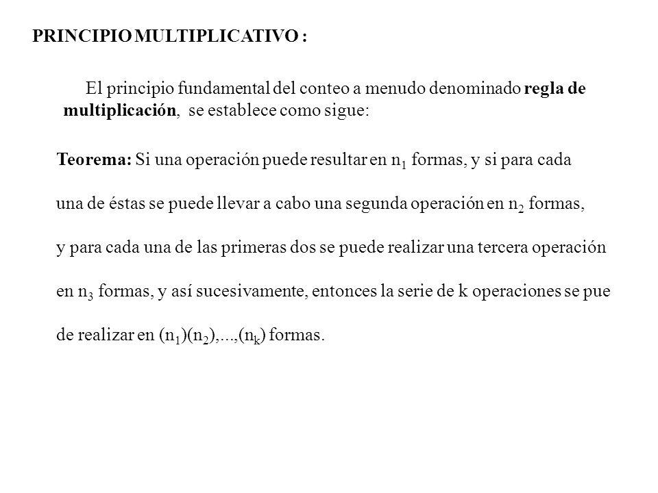El principio fundamental del conteo a menudo denominado regla de multiplicación, se establece como sigue: Teorema: Si una operación puede resultar en