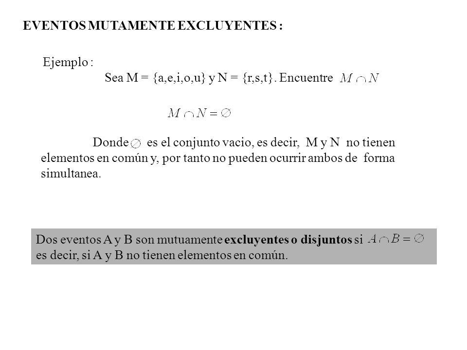 Ejemplo : Sea M = {a,e,i,o,u} y N = {r,s,t}. Encuentre Donde es el conjunto vacio, es decir, M y N no tienen elementos en común y, por tanto no pueden