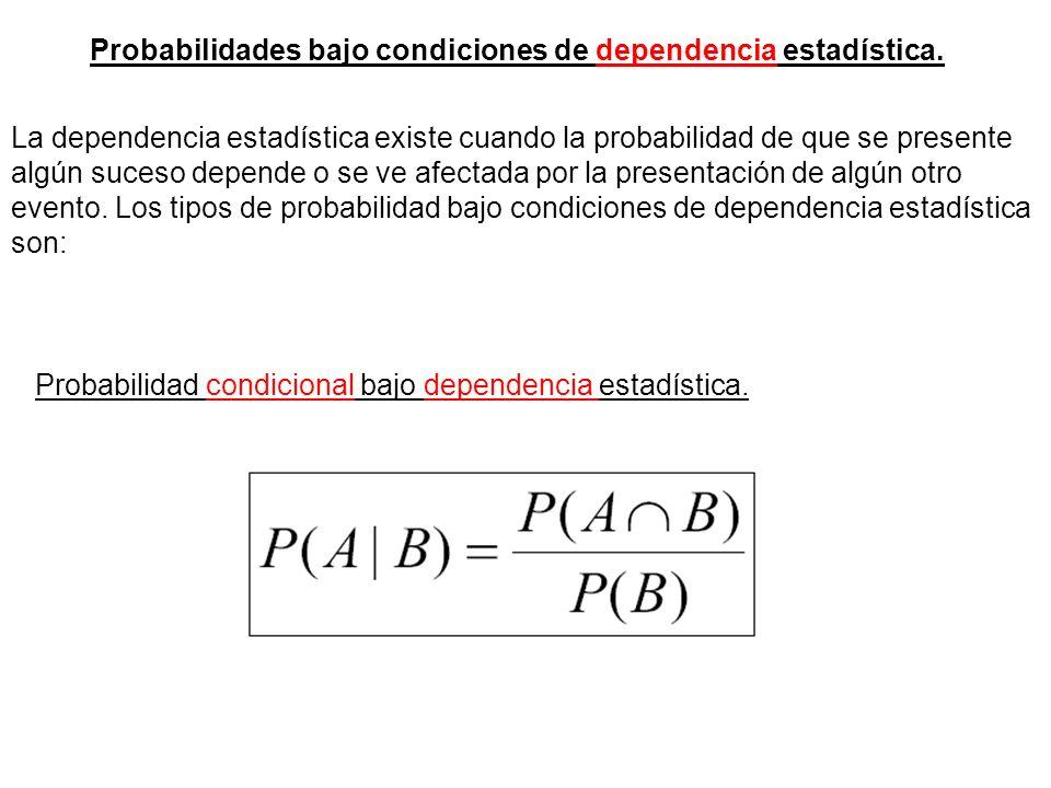 Probabilidades bajo condiciones de dependencia estadística. La dependencia estadística existe cuando la probabilidad de que se presente algún suceso d