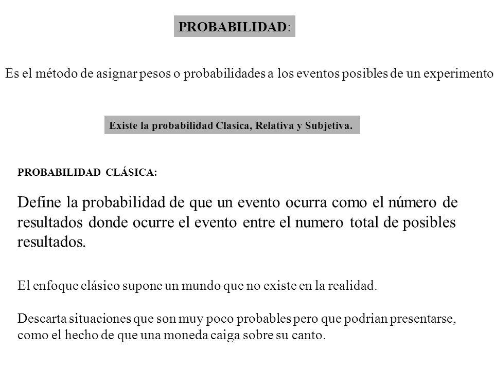 PROBABILIDAD: Es el método de asignar pesos o probabilidades a los eventos posibles de un experimento. PROBABILIDAD CLÁSICA: Define la probabilidad de