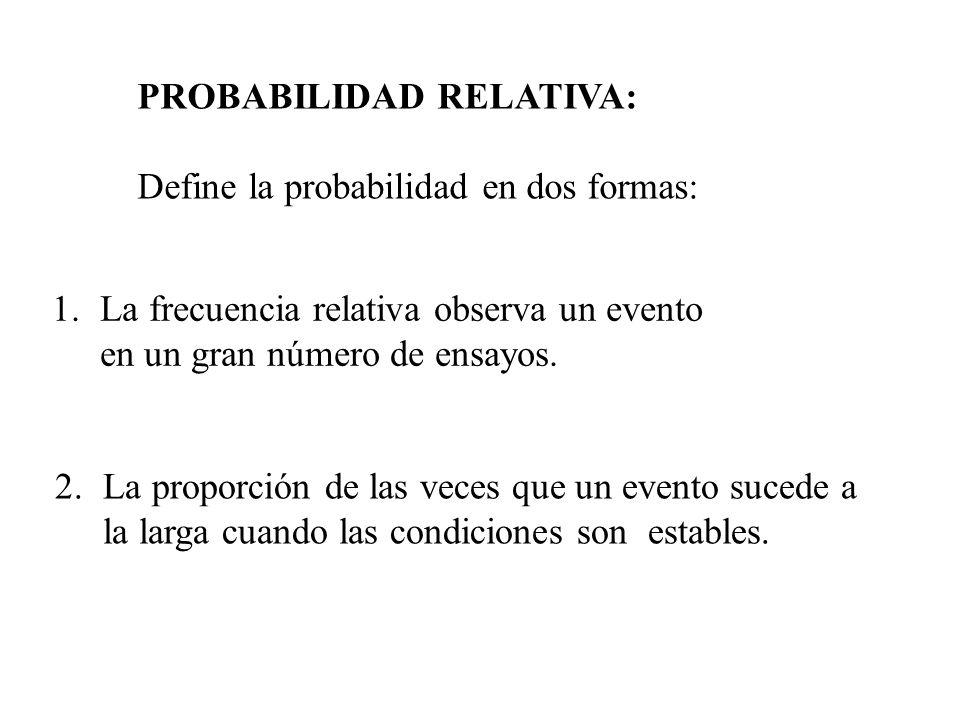 PROBABILIDAD RELATIVA: Define la probabilidad en dos formas: 2.La proporción de las veces que un evento sucede a la larga cuando las condiciones son e