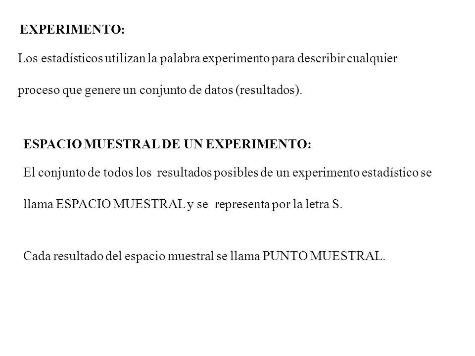 ESPACIO MUESTRAL DE UN EXPERIMENTO: El conjunto de todos los resultados posibles de un experimento estadístico se llama ESPACIO MUESTRAL y se represen