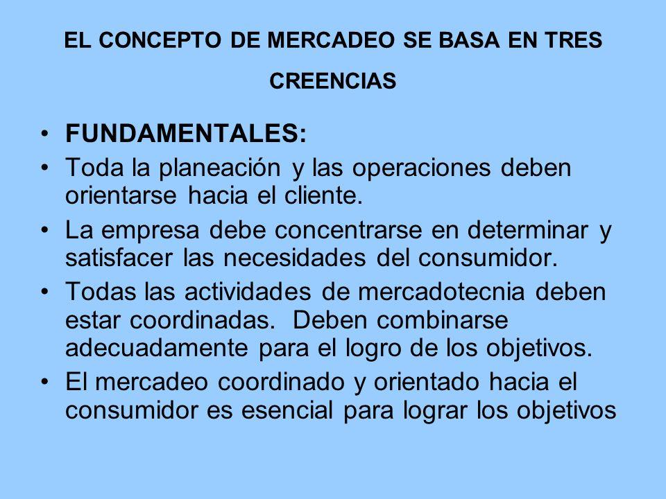 EL CONCEPTO DE MERCADEO SE BASA EN TRES CREENCIAS FUNDAMENTALES: Toda la planeación y las operaciones deben orientarse hacia el cliente. La empresa de