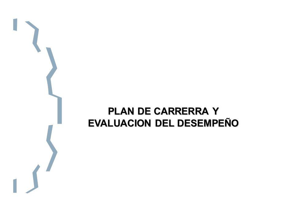 PLAN DE CARRERRA Y EVALUACION DEL DESEMPEÑO