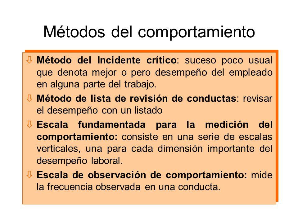 Métodos del comportamiento òMétodo del Incidente crítico: suceso poco usual que denota mejor o pero desempeño del empleado en alguna parte del trabajo