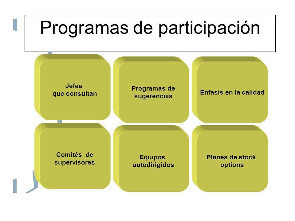Programas de participación Jefes que consultan Comités de supervisores Programas de sugerencias Equipos autodirigidos Planes de stock options Énfasis