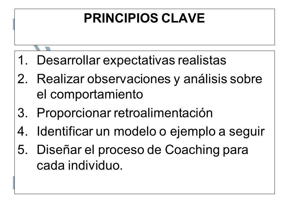 PRINCIPIOS CLAVE 1.Desarrollar expectativas realistas 2.Realizar observaciones y análisis sobre el comportamiento 3.Proporcionar retroalimentación 4.I