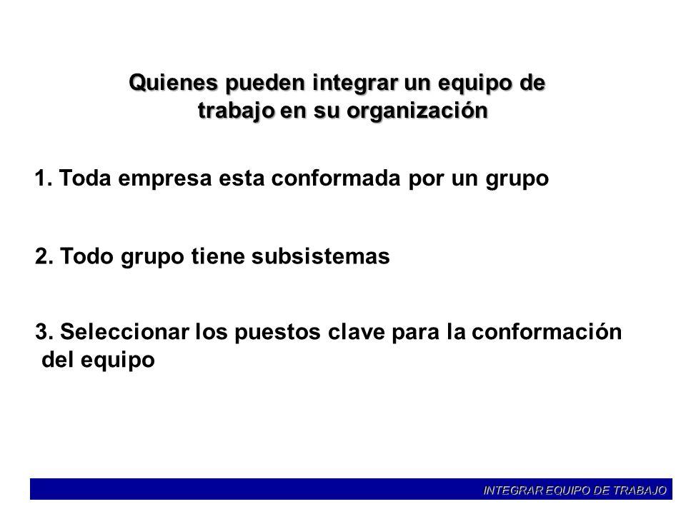 Quienes pueden integrar un equipo de trabajo en su organización 1. Toda empresa esta conformada por un grupo 2. Todo grupo tiene subsistemas 3. Selecc