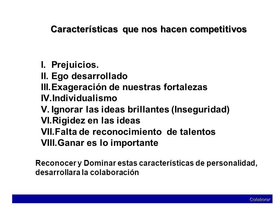Características que nos hacen competitivos I.Prejuicios. II.Ego desarrollado III.Exageración de nuestras fortalezas IV.Individualismo V.Ignorar las id