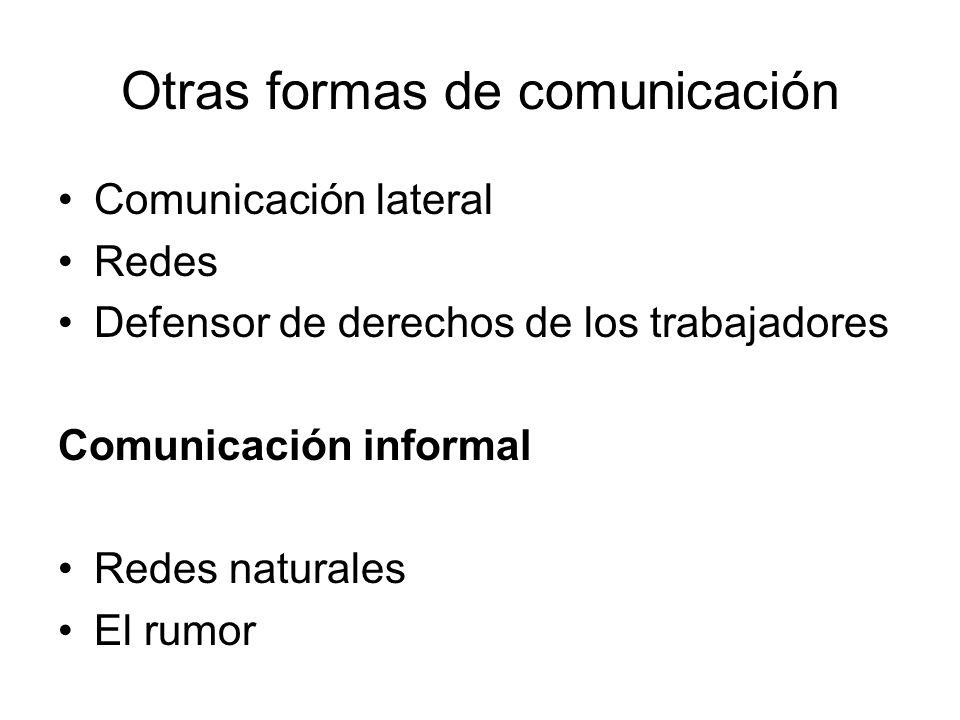 Otras formas de comunicación Comunicación lateral Redes Defensor de derechos de los trabajadores Comunicación informal Redes naturales El rumor