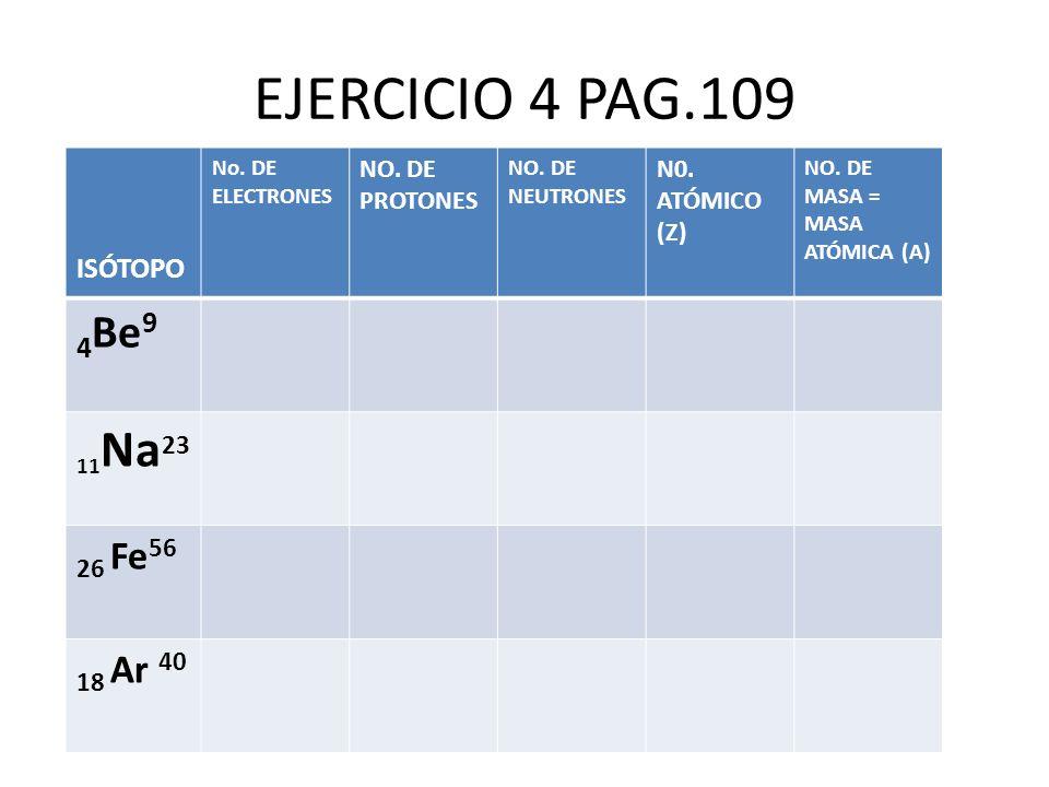 EJERCICIO 4 PAG.109 ISÓTOPO No. DE ELECTRONES NO. DE PROTONES NO. DE NEUTRONES N0. ATÓMICO (Z) NO. DE MASA = MASA ATÓMICA (A) 4 Be 9 11 Na 23 26 Fe 56