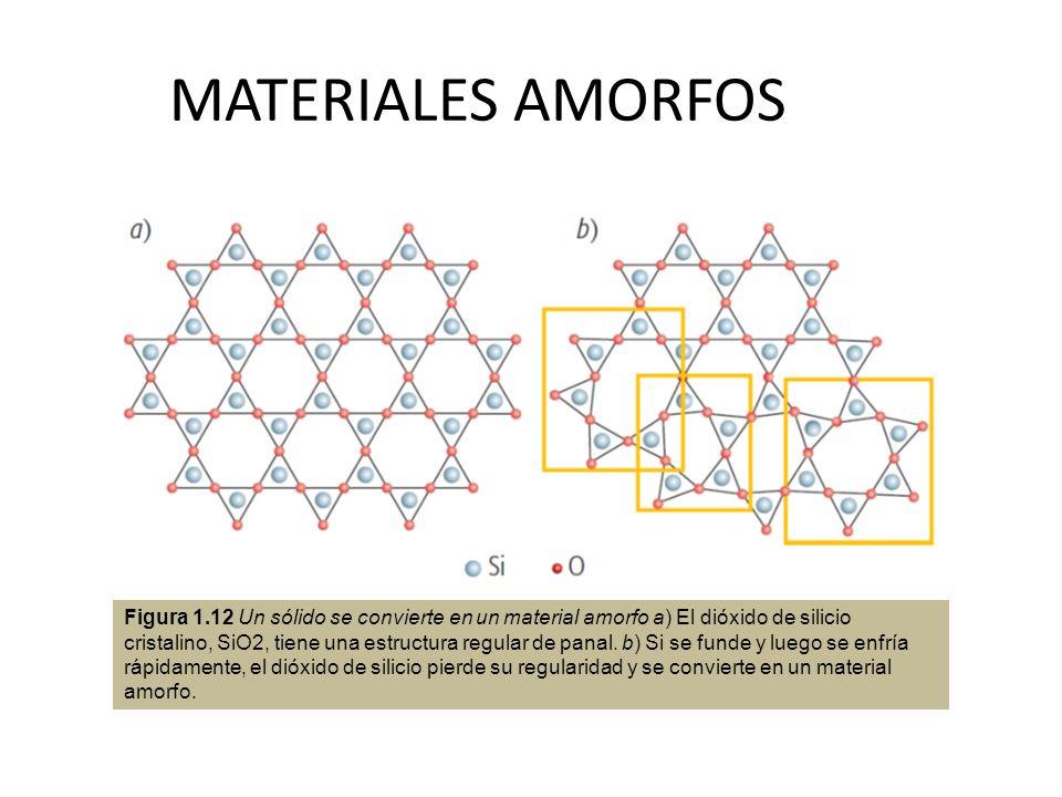 Figura 1.12 Un sólido se convierte en un material amorfo a) El dióxido de silicio cristalino, SiO2, tiene una estructura regular de panal. b) Si se fu