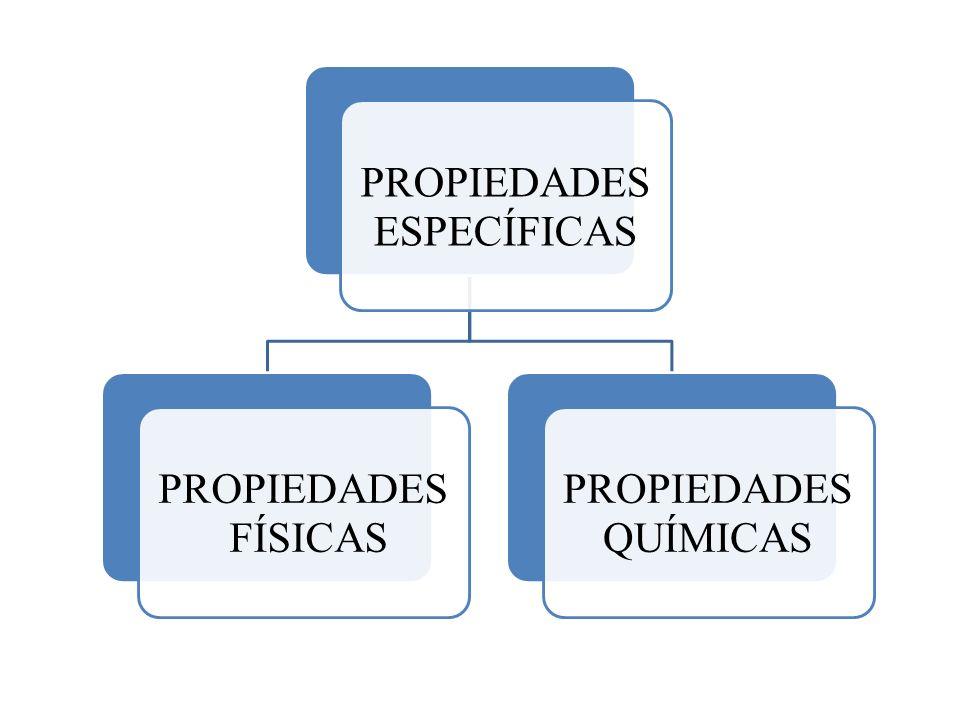 PROPIEDADES ESPECÍFICAS PROPIEDADES FÍSICAS PROPIEDADES QUÍMICAS