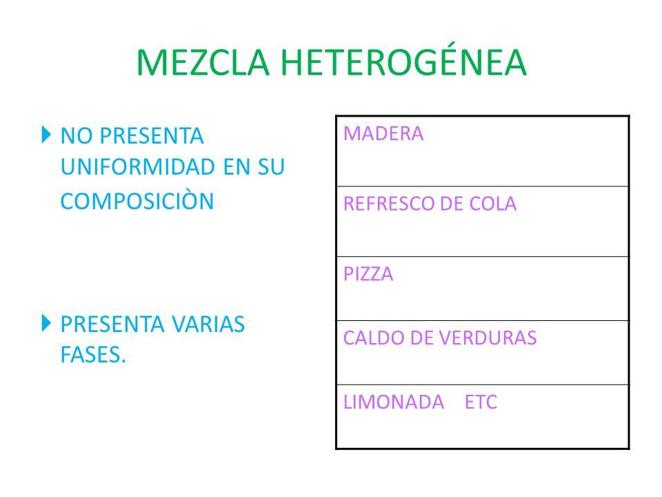 MEZCLA HETEROGÉNEA NO PRESENTA UNIFORMIDAD EN SU COMPOSICIÒN PRESENTA VARIAS FASES. MADERA REFRESCO DE COLA PIZZA CALDO DE VERDURAS LIMONADA ETC