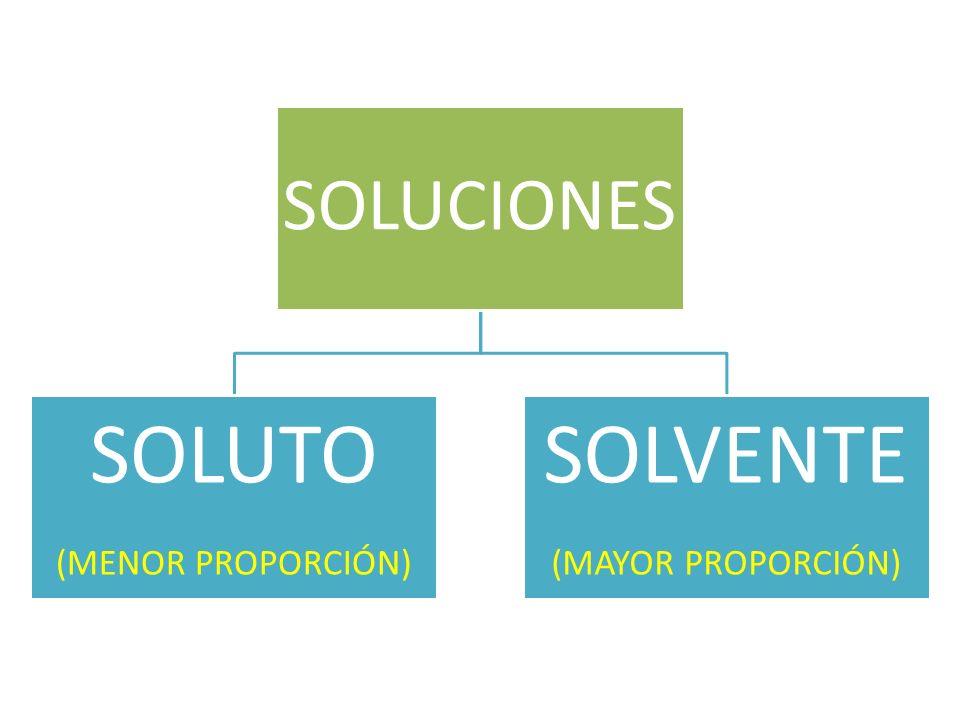 SOLUCIONES SOLUTO (MENOR PROPORCIÓN) SOLVENTE (MAYOR PROPORCIÓN)