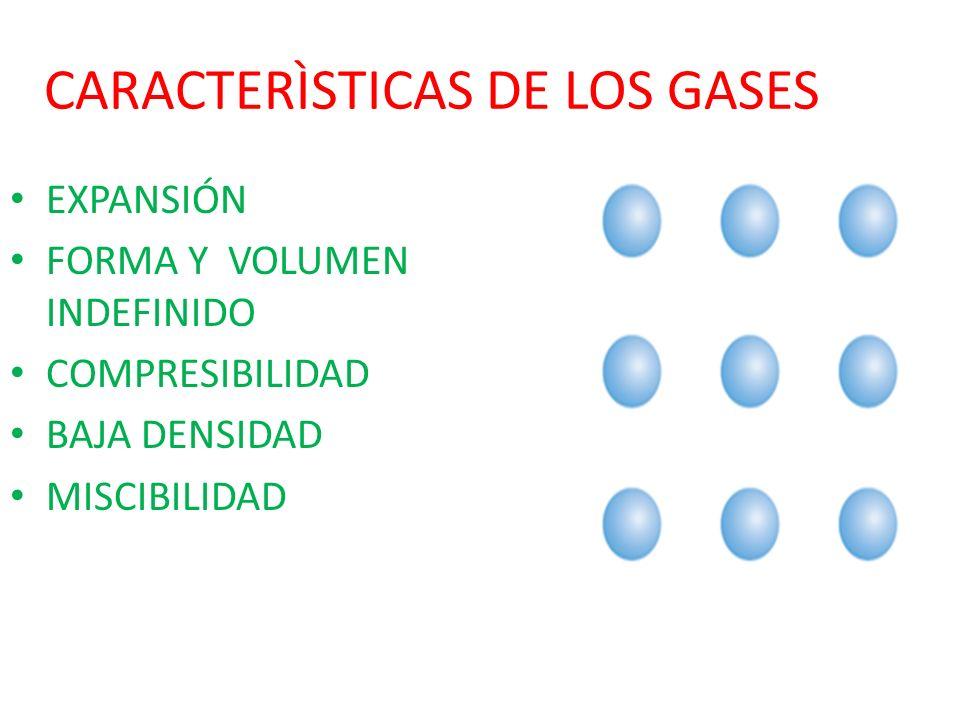 CARACTERÌSTICAS DE LOS GASES EXPANSIÓN FORMA Y VOLUMEN INDEFINIDO COMPRESIBILIDAD BAJA DENSIDAD MISCIBILIDAD