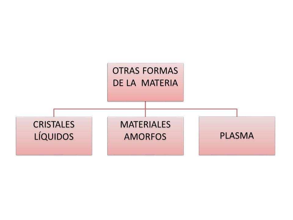 Figura 1.11 Estructura de los cristales líquidos a) En algunos cristales líquidos, las moléculas están ordenadas en líneas paralelas.