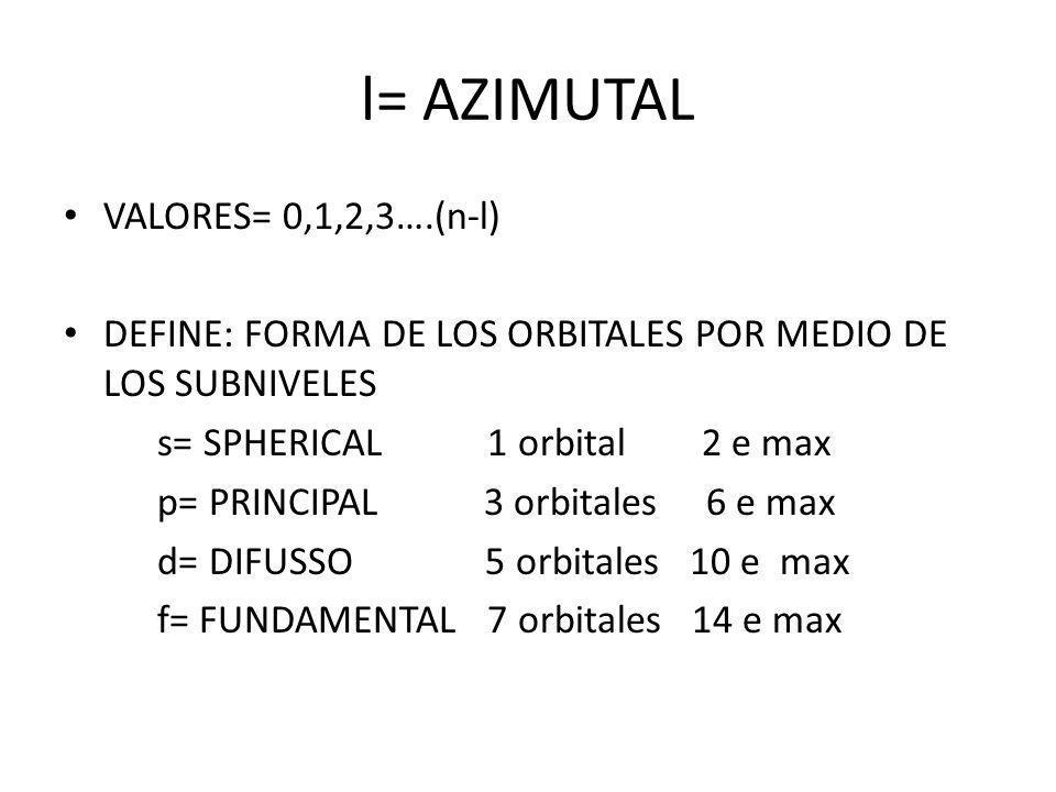 l= AZIMUTAL VALORES= 0,1,2,3….(n-l) DEFINE: FORMA DE LOS ORBITALES POR MEDIO DE LOS SUBNIVELES s= SPHERICAL 1 orbital 2 e max p= PRINCIPAL 3 orbitales