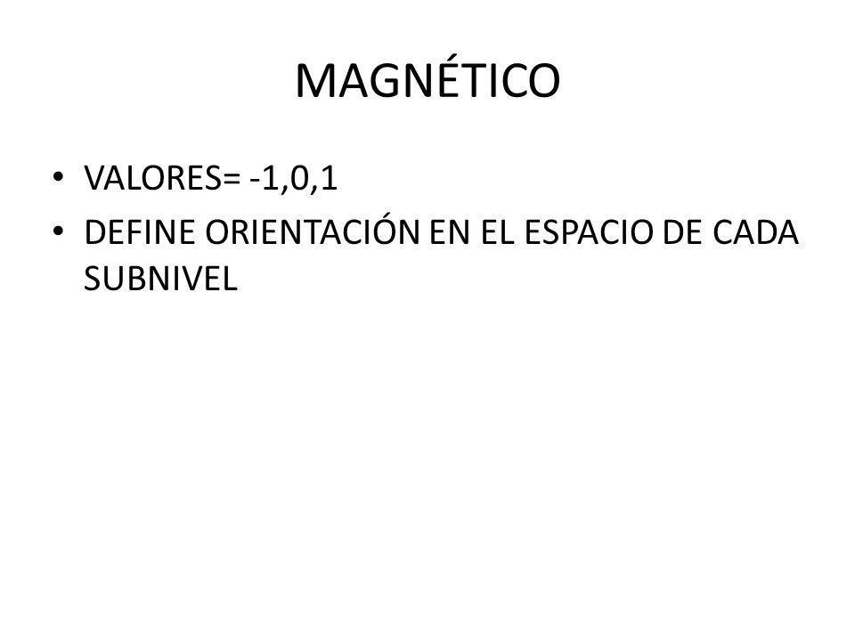 MAGNÉTICO VALORES= -1,0,1 DEFINE ORIENTACIÓN EN EL ESPACIO DE CADA SUBNIVEL