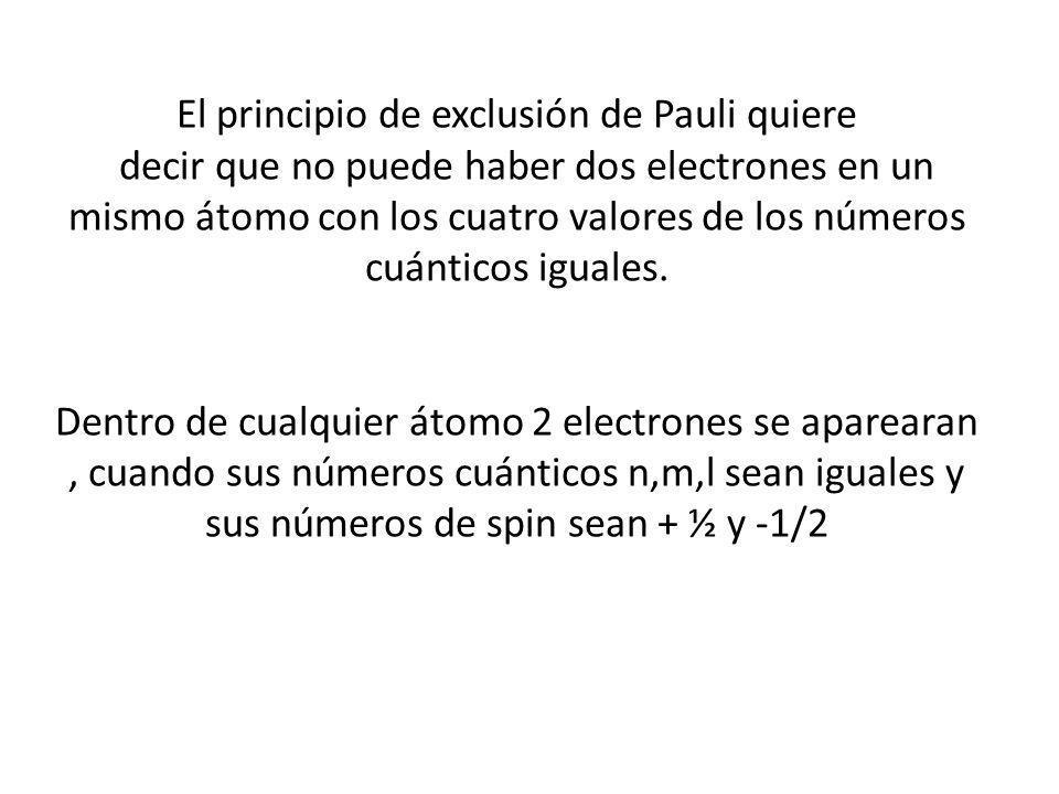 El principio de exclusión de Pauli quiere decir que no puede haber dos electrones en un mismo átomo con los cuatro valores de los números cuánticos ig