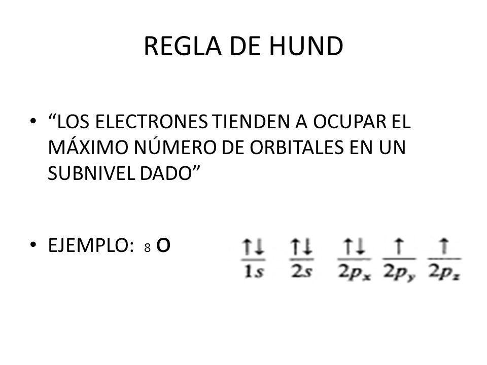 REGLA DE HUND LOS ELECTRONES TIENDEN A OCUPAR EL MÁXIMO NÚMERO DE ORBITALES EN UN SUBNIVEL DADO EJEMPLO: 8 o