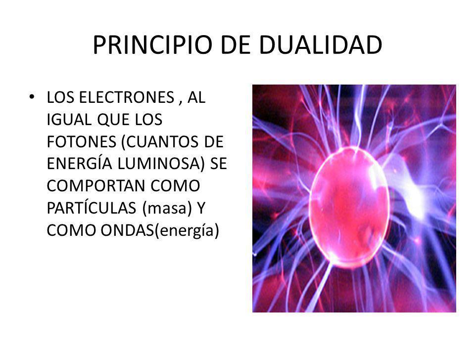 PRINCIPIO DE DUALIDAD LOS ELECTRONES, AL IGUAL QUE LOS FOTONES (CUANTOS DE ENERGÍA LUMINOSA) SE COMPORTAN COMO PARTÍCULAS (masa) Y COMO ONDAS(energía)