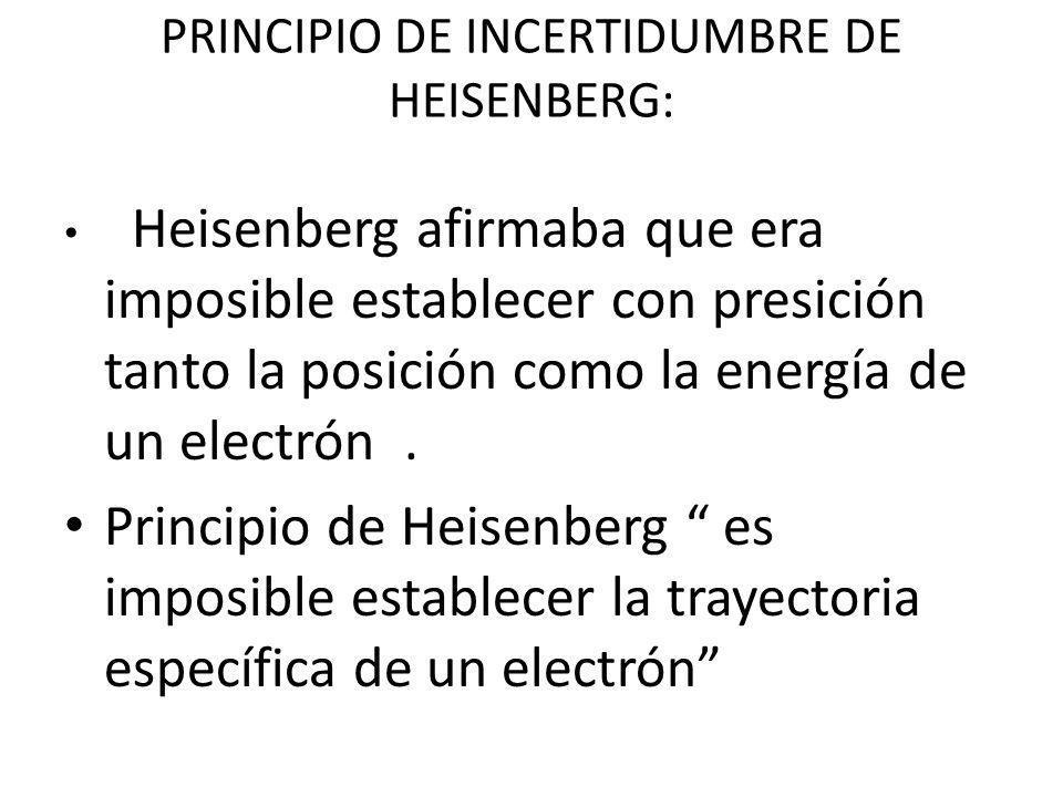 PRINCIPIO DE INCERTIDUMBRE DE HEISENBERG: Heisenberg afirmaba que era imposible establecer con presición tanto la posición como la energía de un elect