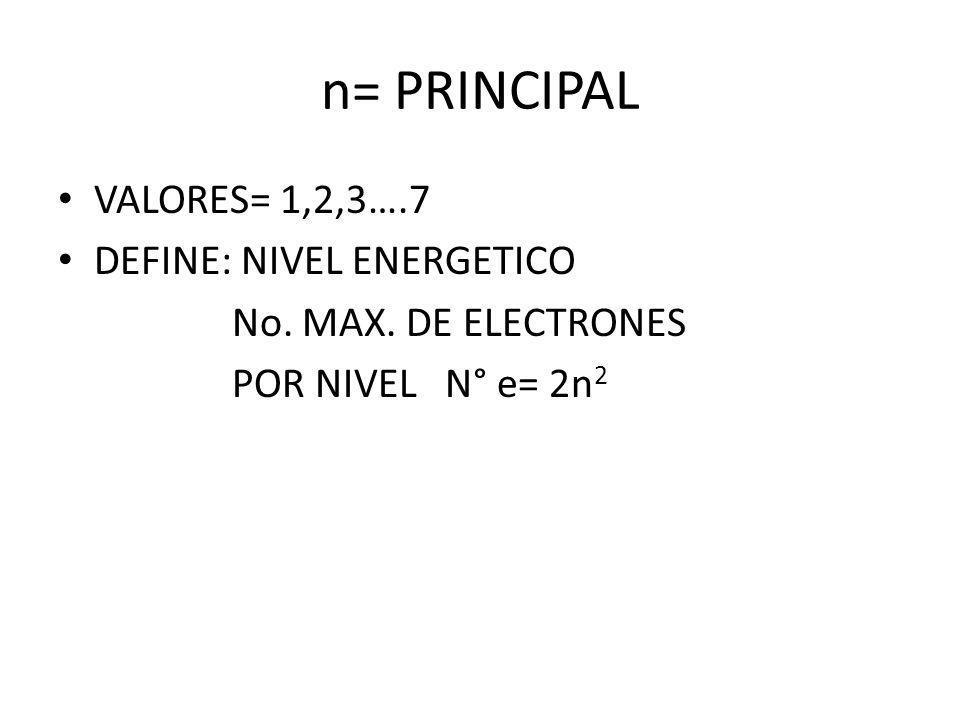 n= PRINCIPAL VALORES= 1,2,3….7 DEFINE: NIVEL ENERGETICO No. MAX. DE ELECTRONES POR NIVEL N° e= 2n 2