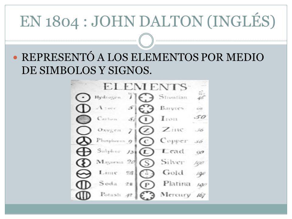 EN 1814 J.J.BERZELIUS ( SUECO) PROPUSO REPRESENTAR A LOS ELEMENTOS POR MEDIO DE LETRAS