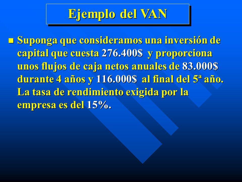 Ejemplo del VAN n Suponga que consideramos una inversión de capital que cuesta 276.400$ y proporciona unos flujos de caja netos anuales de 83.000$ dur