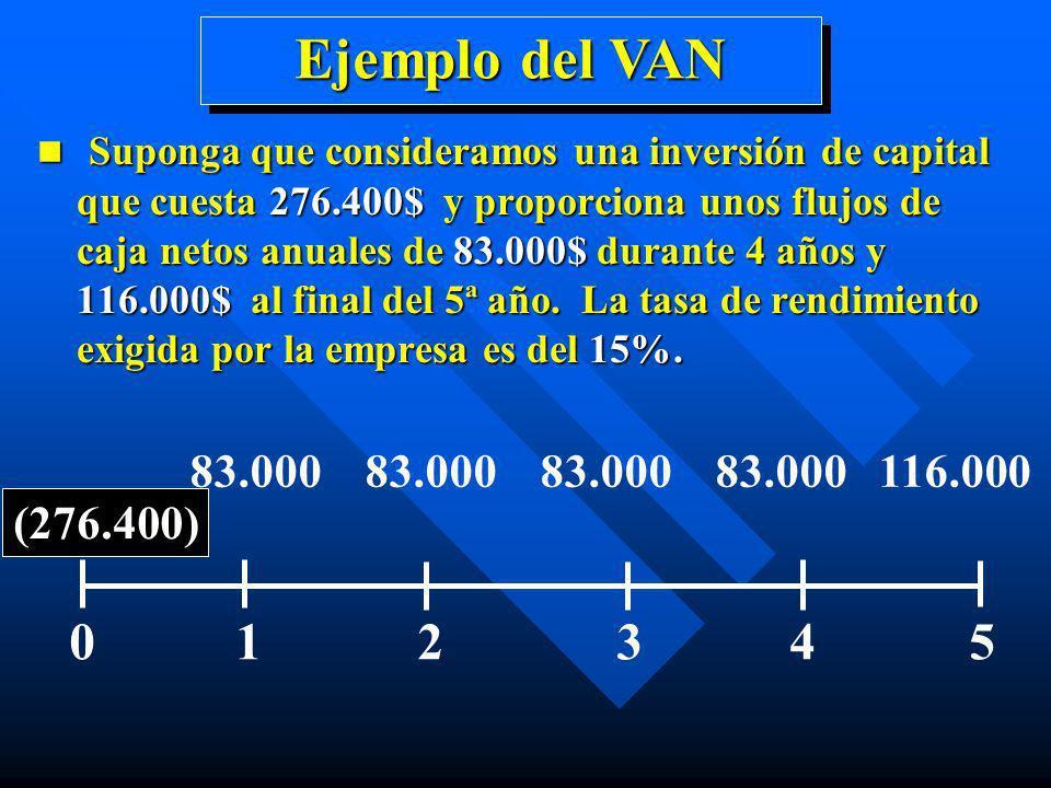 Ejemplo del VAN 012345 (276.400) 83.000 83.000 83.000 83.000 116.000 n Suponga que consideramos una inversión de capital que cuesta 276.400$ y proporc