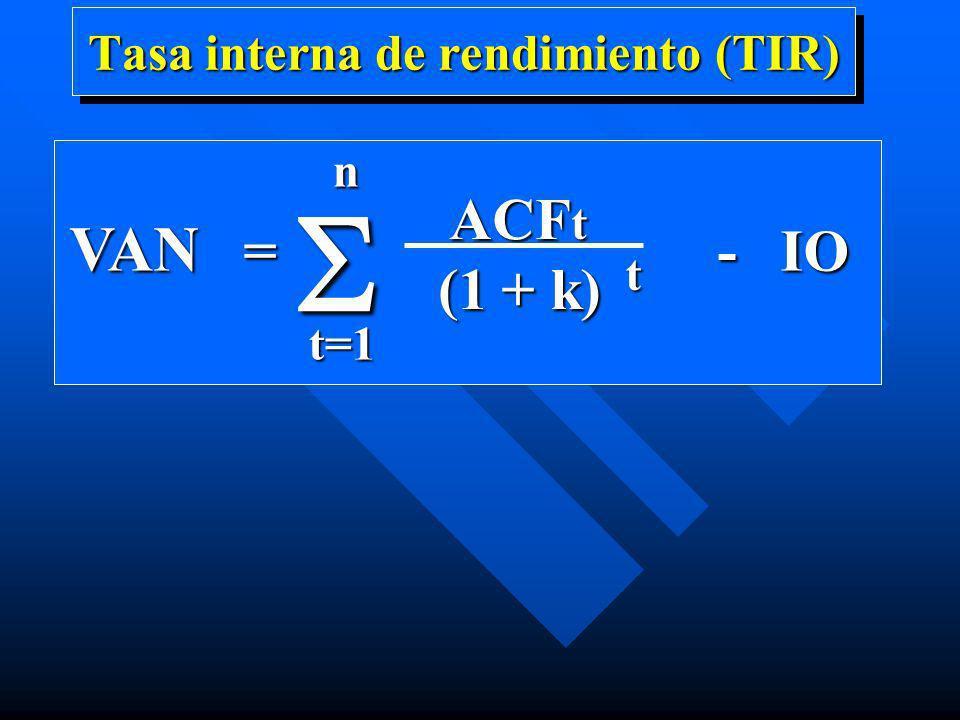 Tasa interna de rendimiento (TIR) VAN = - IO ACF t ACF t (1 + k) t nt=1