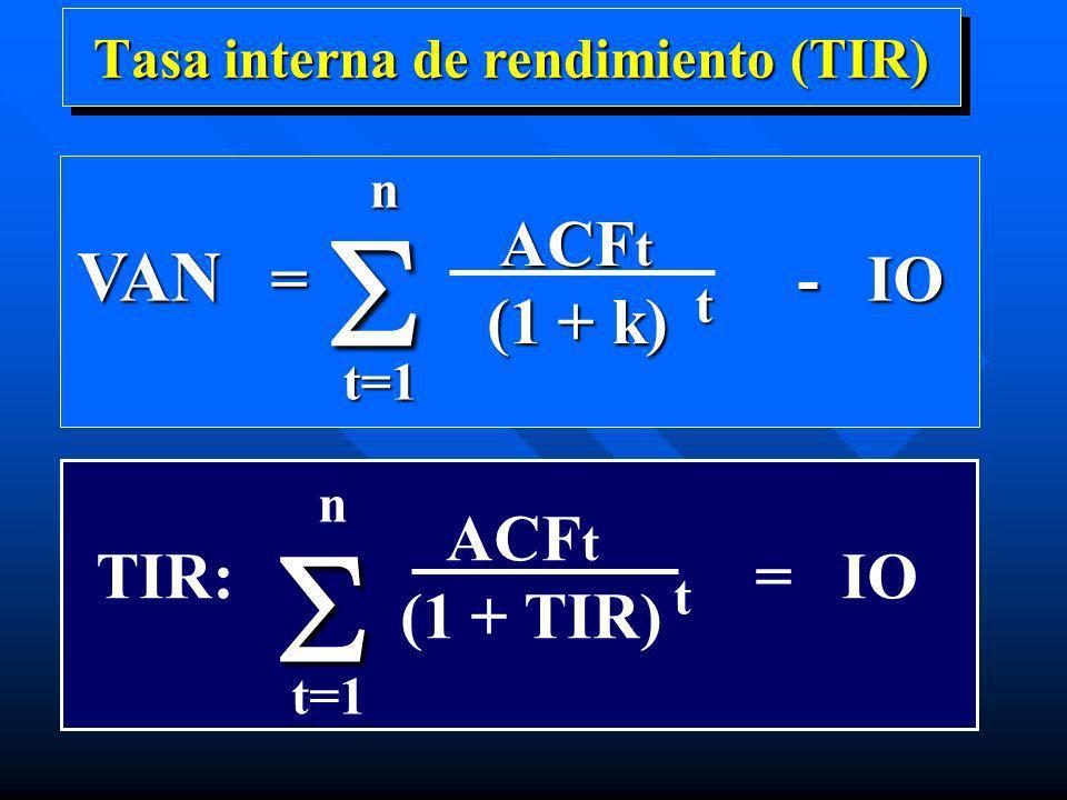Tasa interna de rendimiento (TIR) VAN = - IO ACF t ACF t (1 + k) t nt=1 n t=1 TIR: = IO ACF t (1 + TIR) t