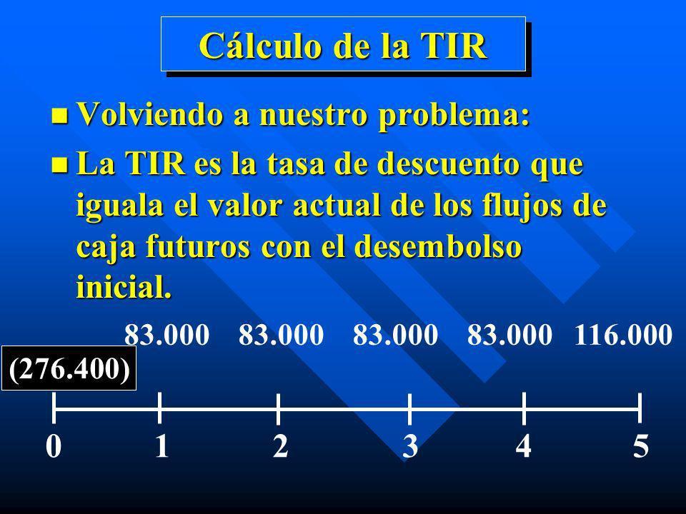 Cálculo de la TIR n Volviendo a nuestro problema: n La TIR es la tasa de descuento que iguala el valor actual de los flujos de caja futuros con el des