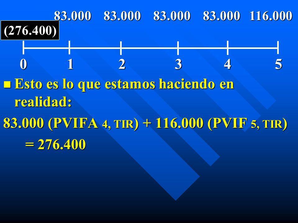 n Esto es lo que estamos haciendo en realidad: 83.000 (PVIFA 4, TIR ) + 116.000 (PVIF 5, TIR ) = 276.400 = 276.400 012345 (276.400) 83.000 83.000 83.0