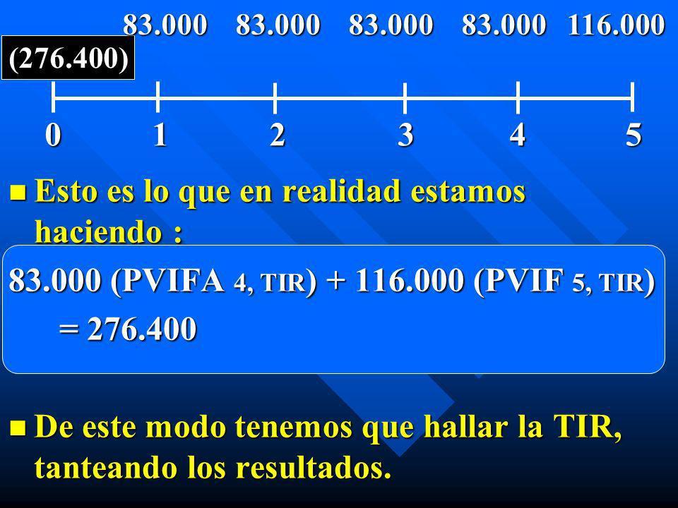 n Esto es lo que en realidad estamos haciendo : 83.000 (PVIFA 4, TIR ) + 116.000 (PVIF 5, TIR ) = 276.400 = 276.400 n De este modo tenemos que hallar