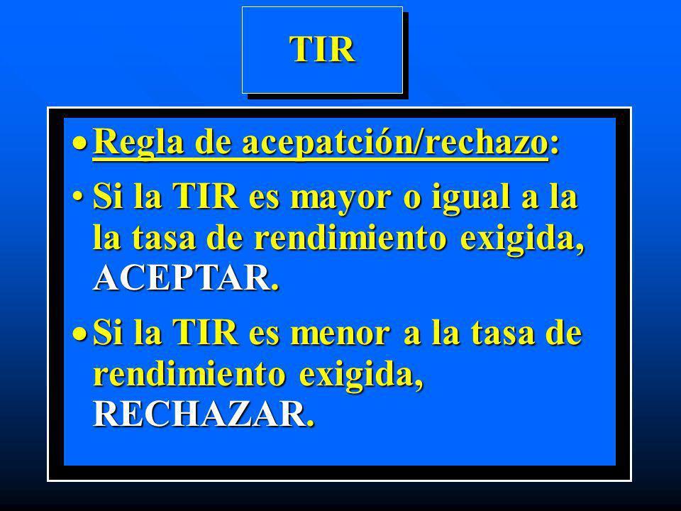 Regla de acepatción/rechazo: Regla de acepatción/rechazo: Si la TIR es mayor o igual a la la tasa de rendimiento exigida, ACEPTAR.Si la TIR es mayor o