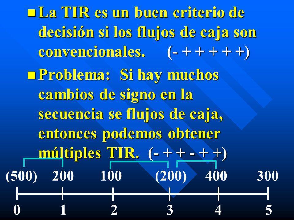 n La TIR es un buen criterio de decisión si los flujos de caja son convencionales. (- + + + + +) n Problema: Si hay muchos cambios de signo en la secu