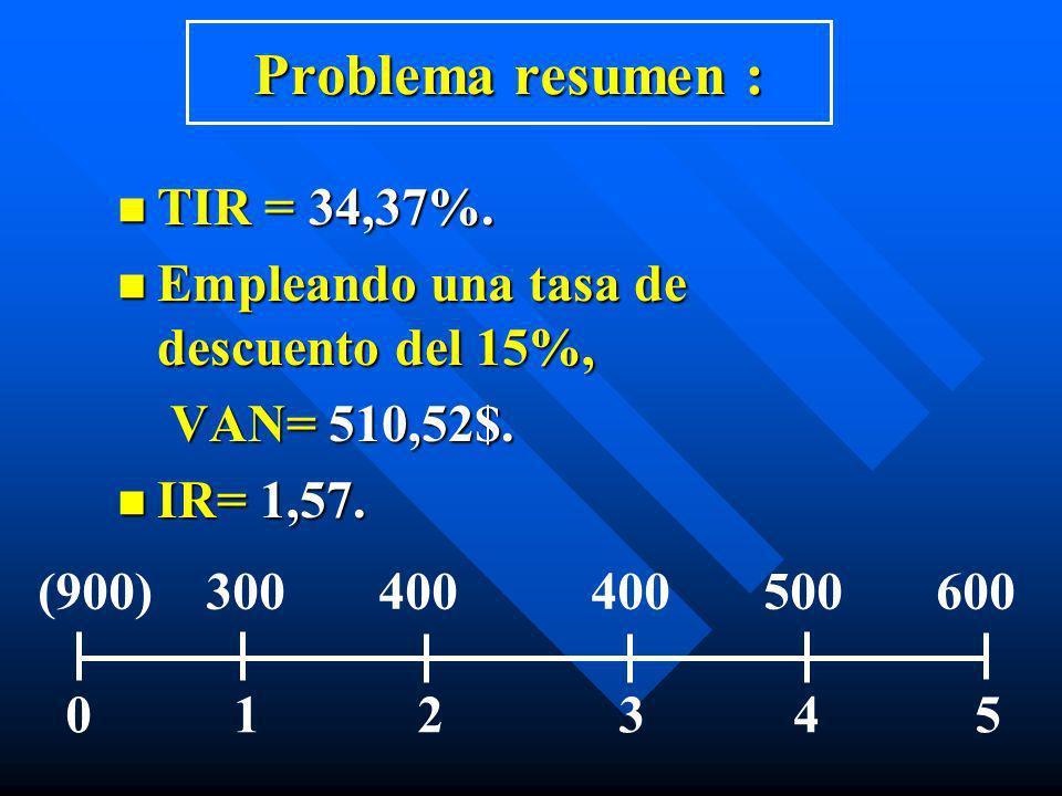 Problema resumen : n TIR = 34,37%. n Empleando una tasa de descuento del 15%, VAN= 510,52$. VAN= 510,52$. n IR= 1,57. 012345 (900) 300 400 400 500 600