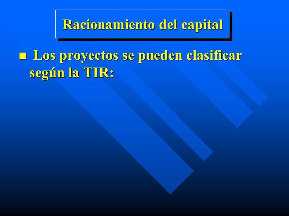Racionamiento del capital n Los proyectos se pueden clasificar según la TIR: