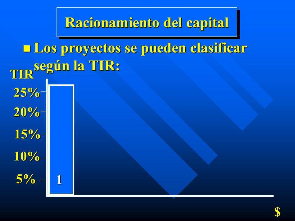 Racionamiento del capital n Los proyectos se pueden clasificar según la TIR: TIR5% 10% 15% 20% 25% $ 1